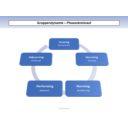 Gruppendynamik - Phasenkreislauf